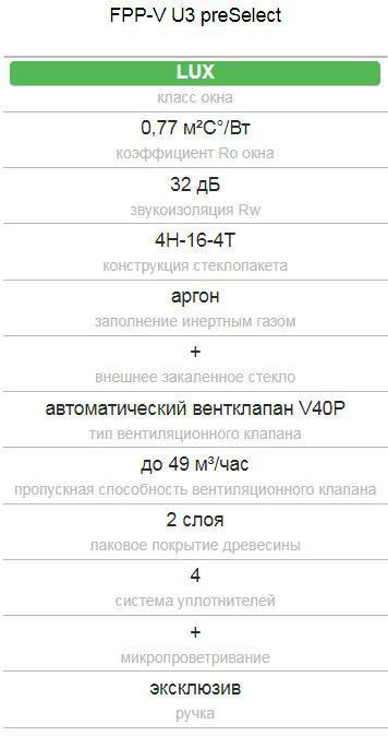 FPP-V preSelect: характеристики