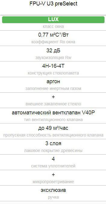 FPU-V preSelect: характеристики