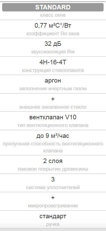 FTS-V U2 характеристика
