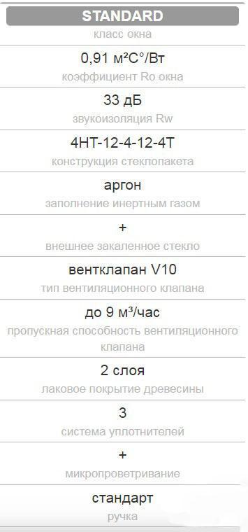 FTS-V U4 характеристика