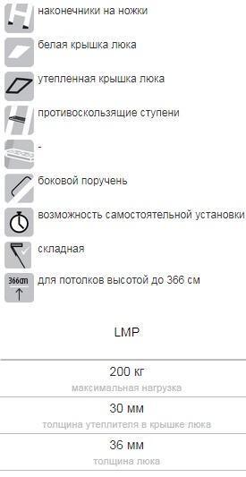 Чердачные лестницы Fakro LMP, описание, характеристики. Одесса.