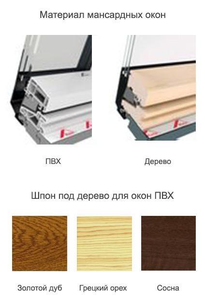 Размеры и материалы Designo R6
